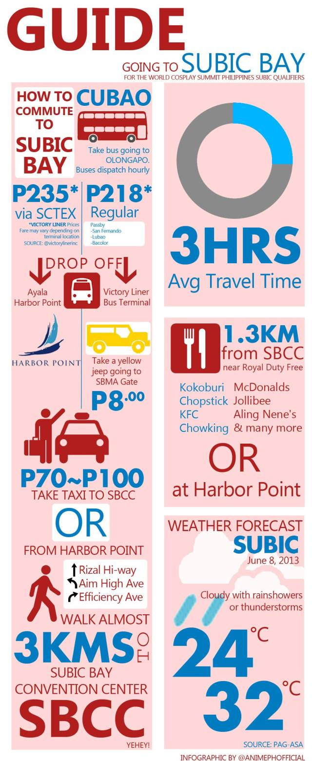 06062013_guide_to_subic
